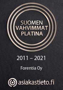 Suomen Vahvimmat Platina 2011-2021